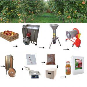 Linie tehnologica suc de fructe - 4000x4000