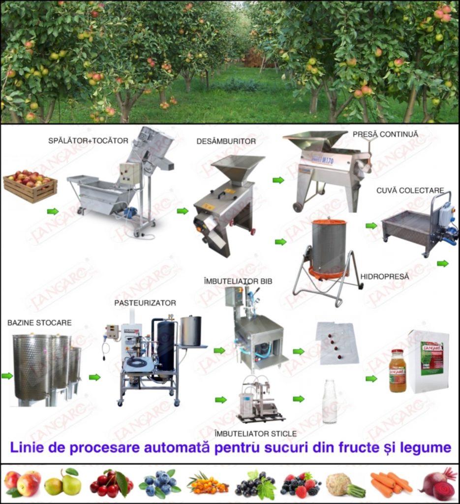 Videoclip Proces de fabricatie Fangaro